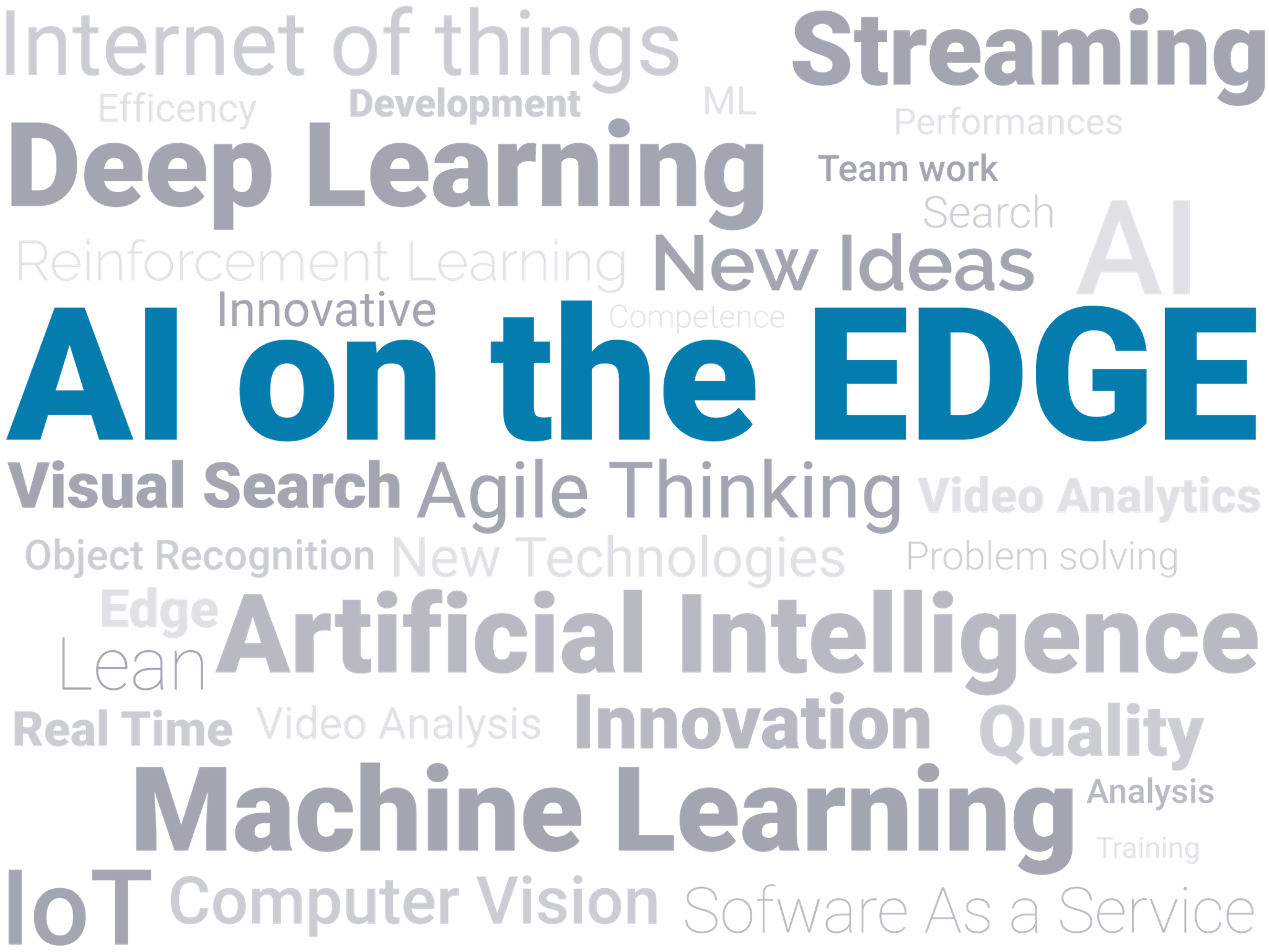 AI on the edge, Deep learning, Artificial intelligence, machine learning, IoT, Deep learning, innovation
